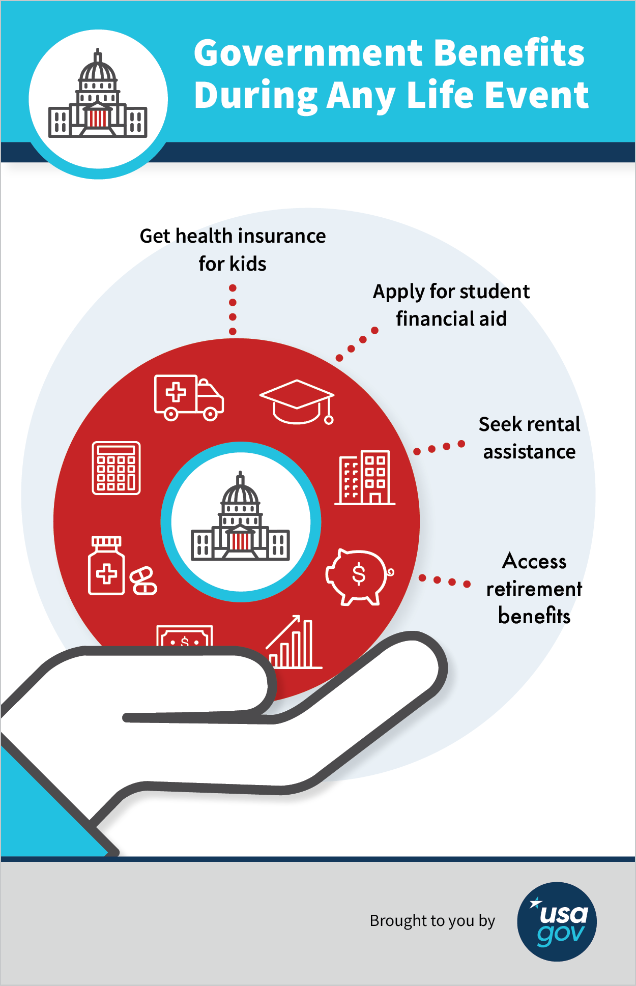 USAGov's Guide To Government Benefits During Any Life Event