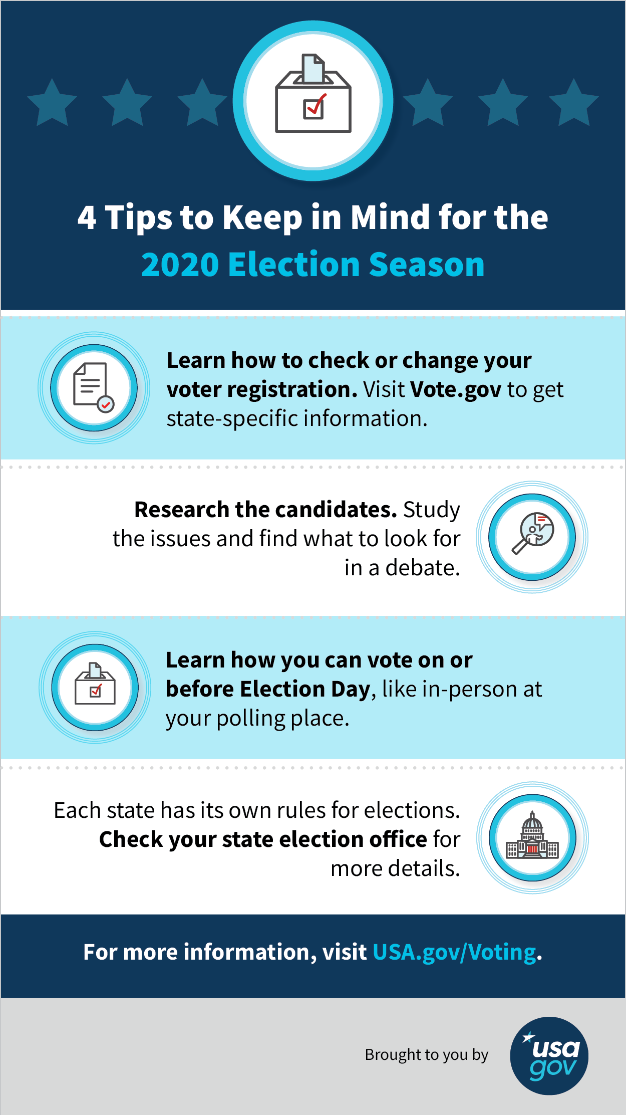 USAGov's Quick Guide to Voting in 2020