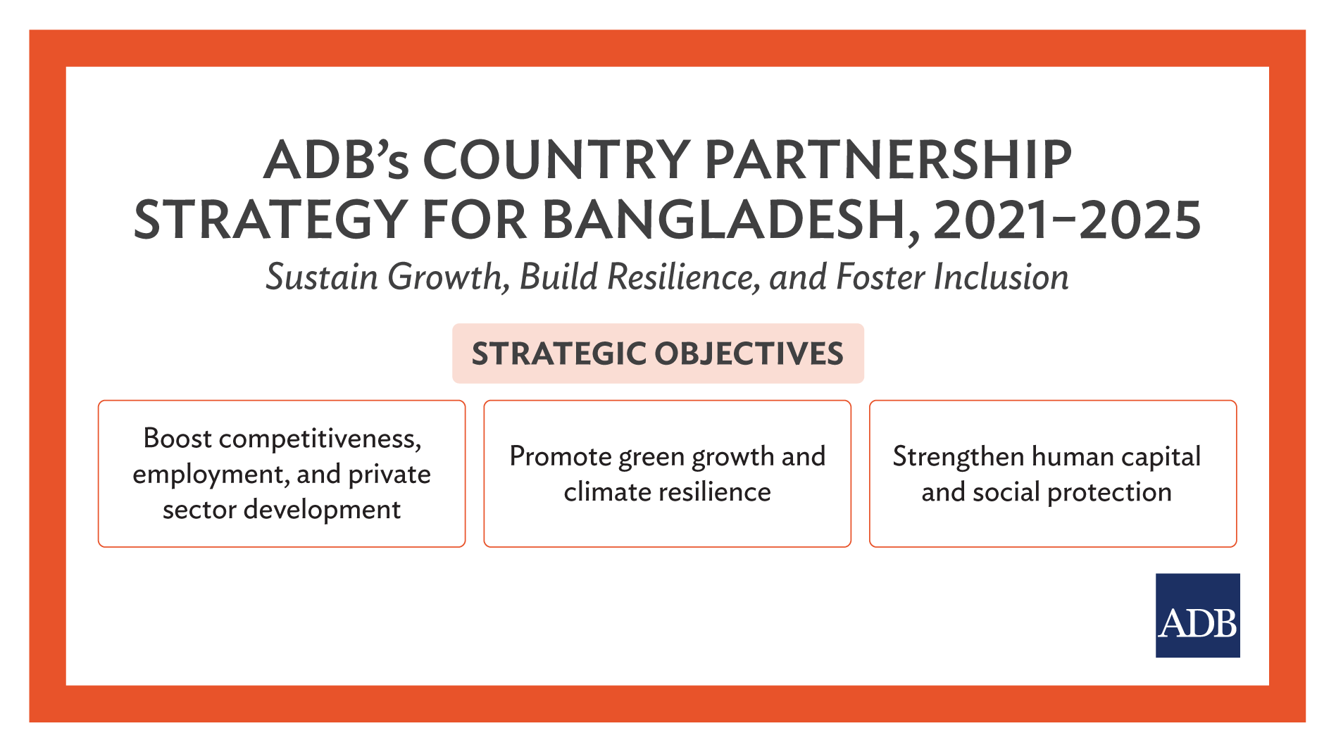 New ADB Partnership with Bangladesh to Boost Competitiveness, Green Growth, and Social Inclusion